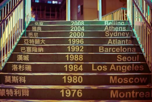 Scoreboard Signboard Board Free Photo